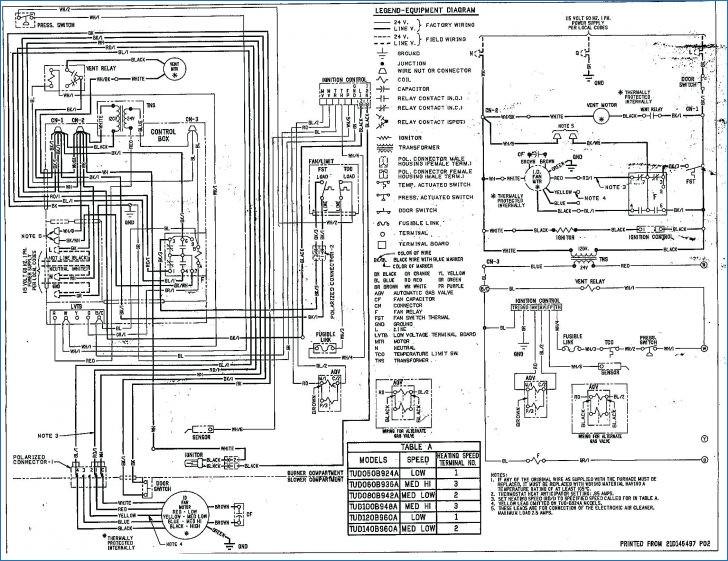 standard gas furnace schematic simple