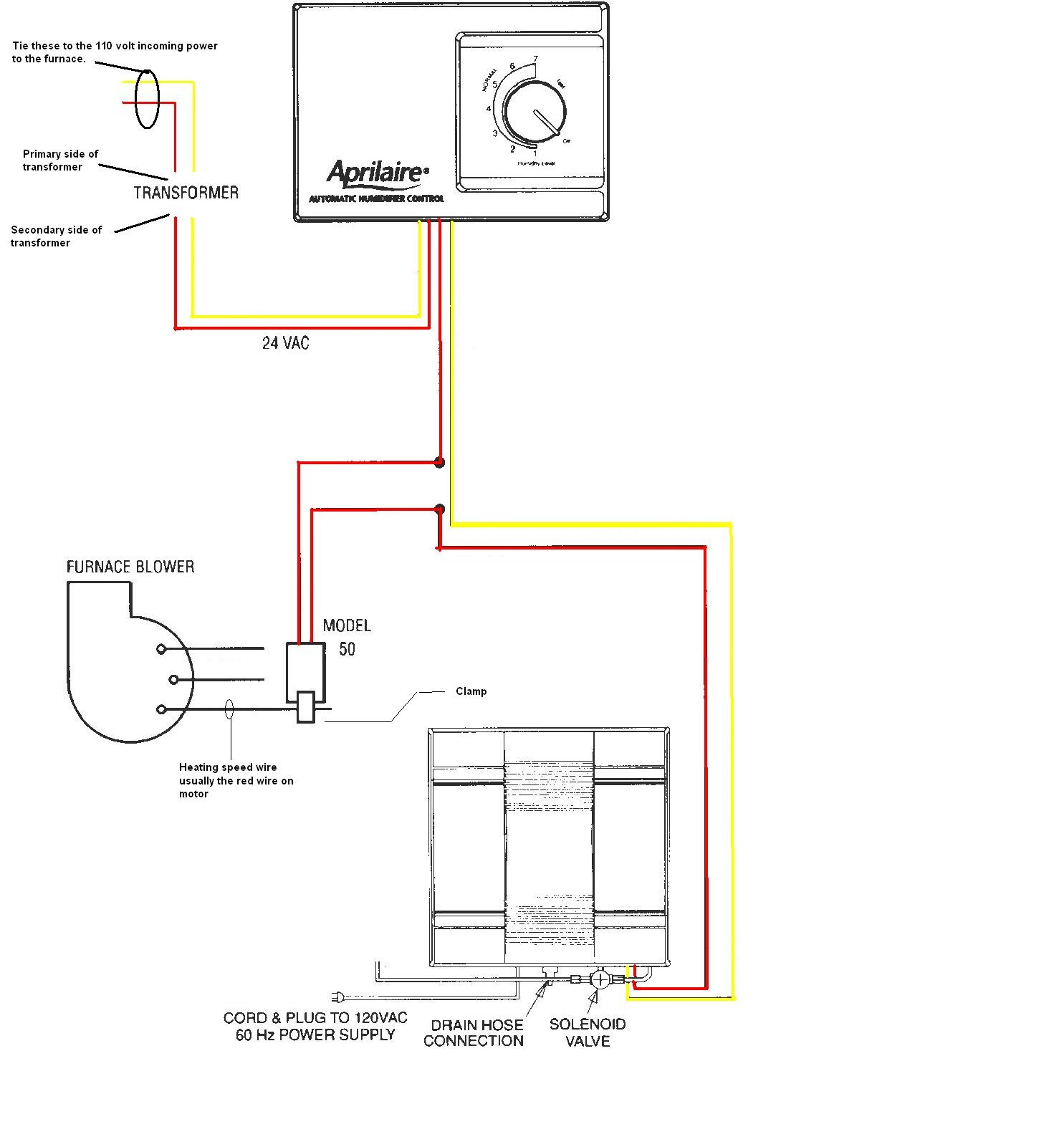 Wiring Diagram Aprilaire 600 Humidifier | Wiring Diagram