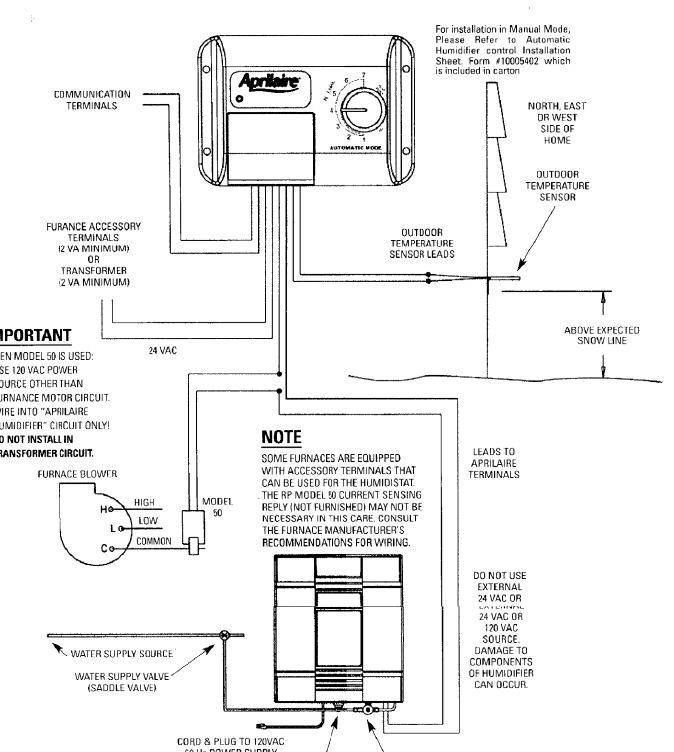 humidifier aprilaire 600 wiring diagram