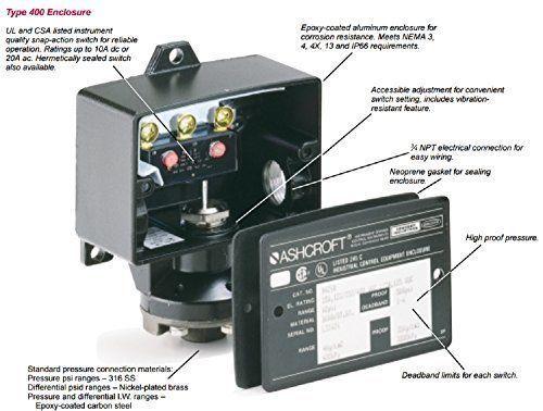 Ashcroft Pressure Transducer Wiring Diagram Gallery Wiring Diagram