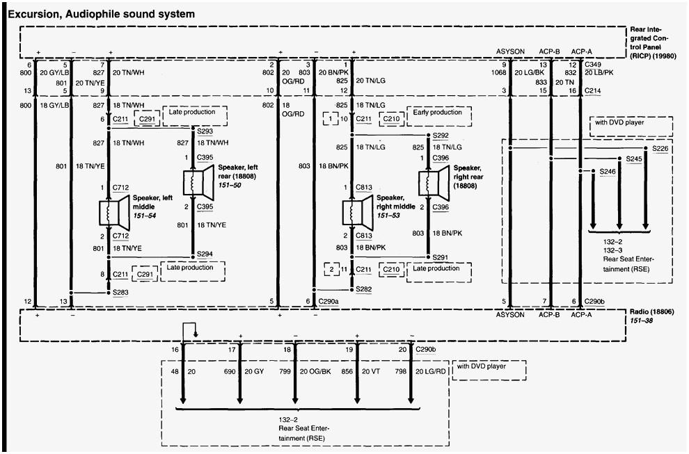 av wiring diagram software