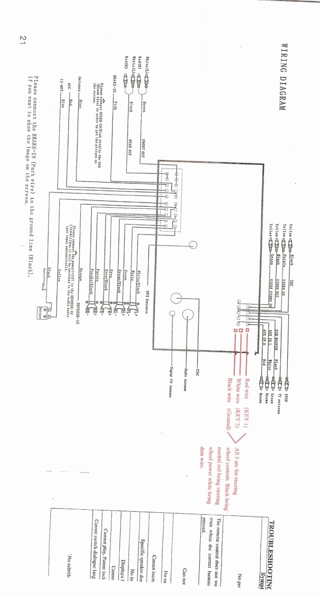 axxess interface wiring diagram book