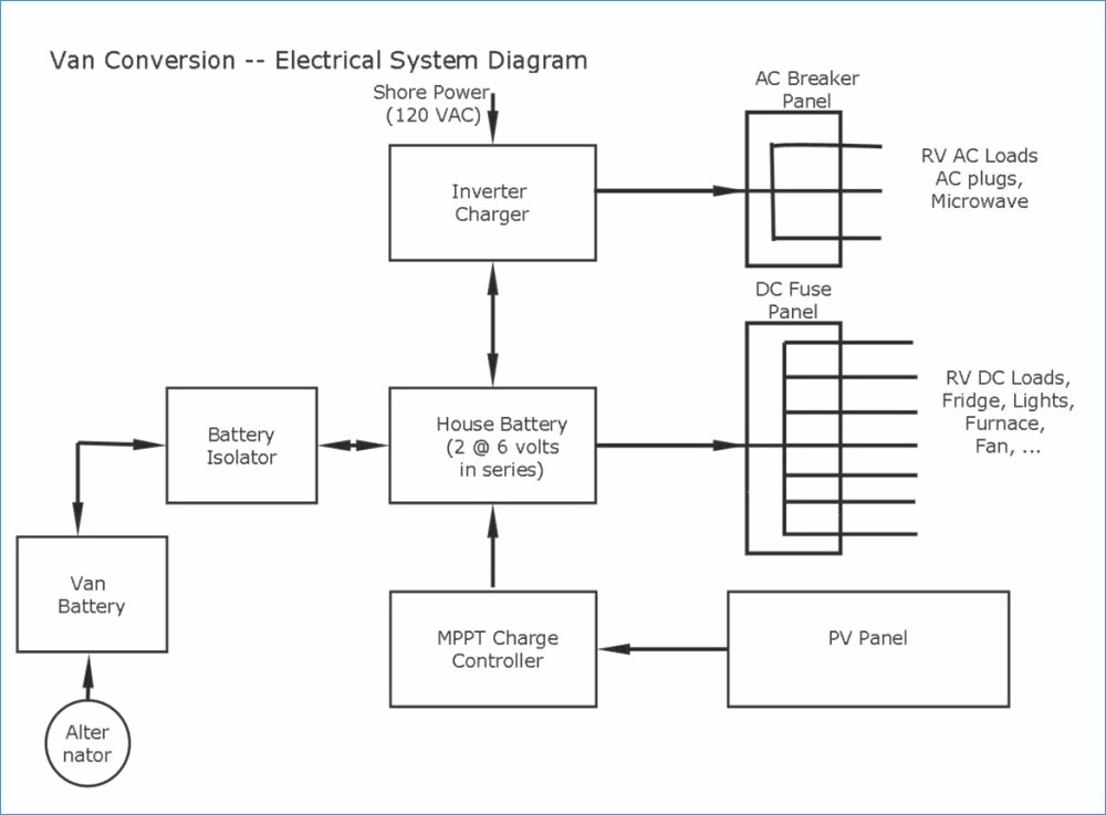 Ford F53 Motorhome Battery Wiring wwwpicswe