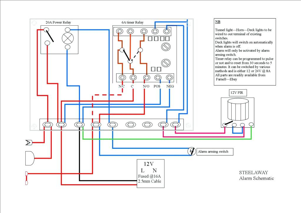 Boat Wiring Diagram software Download Wiring Diagram Sample