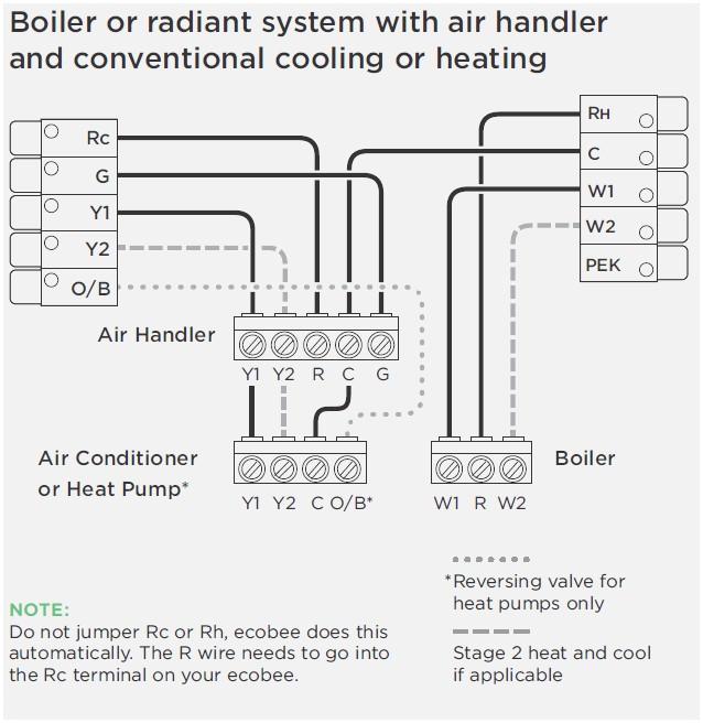 Rick39s Motorsport Rectifier Regulator Wiring Harness Connector Kit