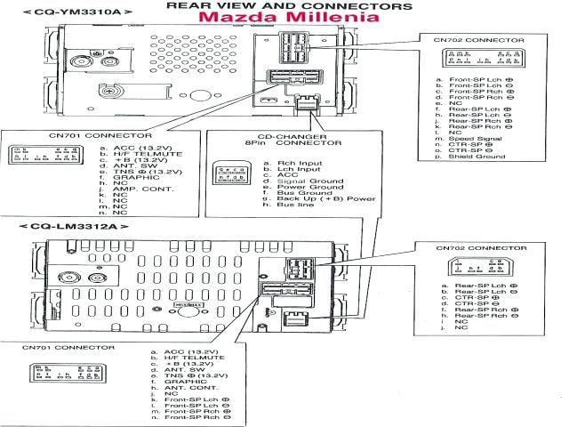 wiring diagram for bose acoustimass