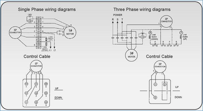 Dayton Hoist Wiring Diagram car block wiring diagram