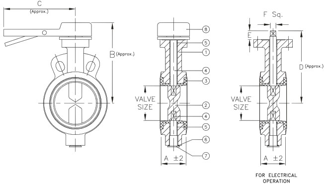 sample house wiring material list