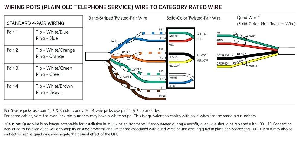 Cat5 Telephone Jack Wiring Diagram Download Wiring Diagram Sample