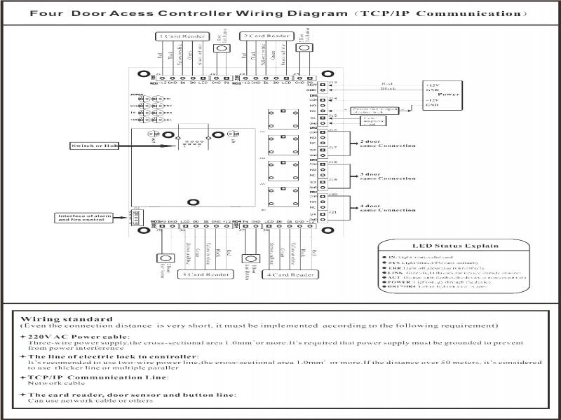 Clark Electric Forklift Wiring Diagram Online Wiring Diagram