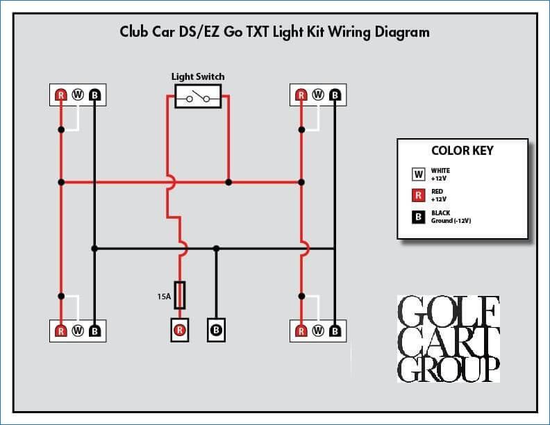 Ezgo Golf Cart Wiring Diagram Batteries Golf Cart Golf Cart Customs