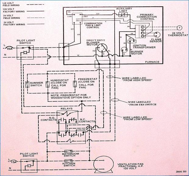 Evcon Wiring Diagram Control Cables  Wiring Diagram
