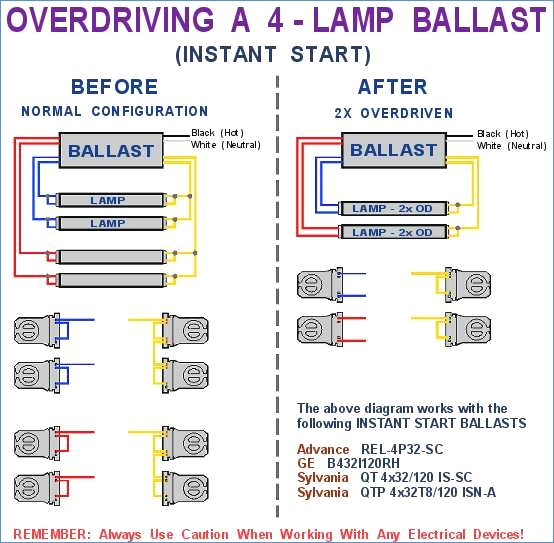 T5 2 Ballast Wiring Diagram 4 Lamp technical wiring diagram