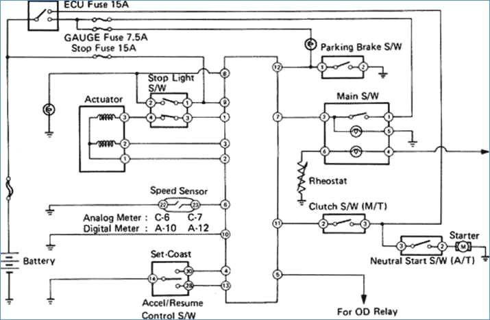 1992 Cadillac Eldorado Fuse Box Diagram - Simple Wiring Diagram Schema