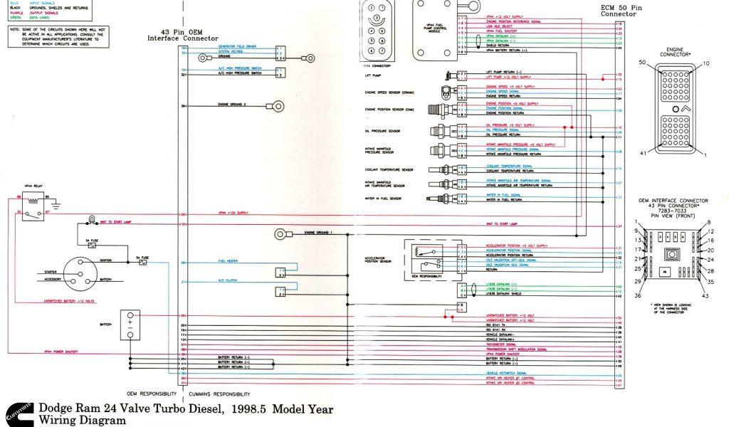 Cummins M11 Ecm Wiring Diagram Sample Wiring Diagram Sample