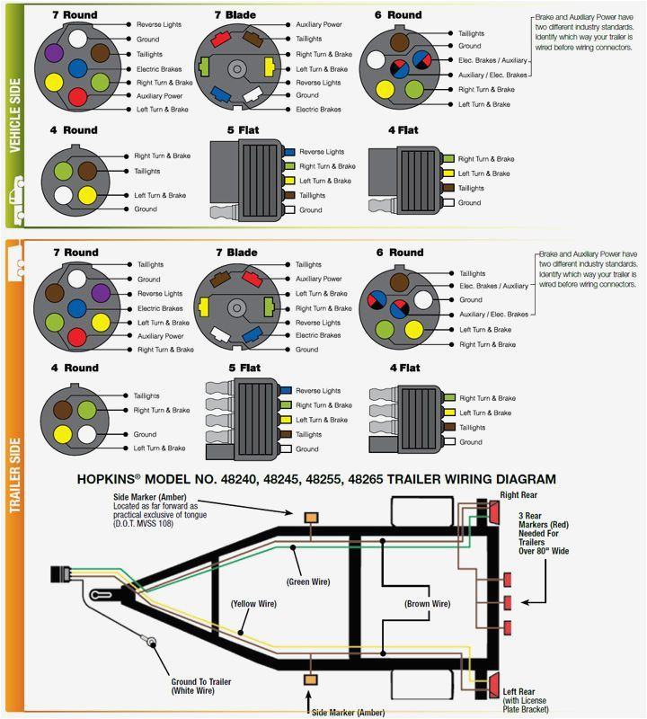 Curt Trailer Wiring Diagram Gallery Wiring Diagram Sample