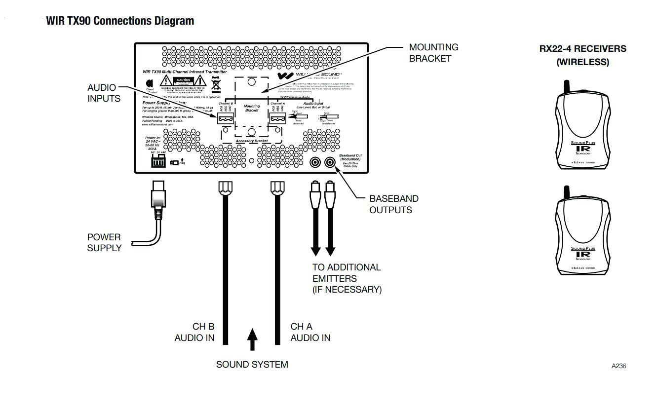 wiring diagram maker free
