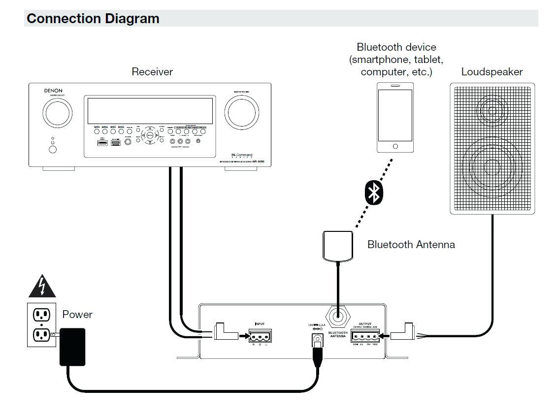 aircraft wiring diagram software