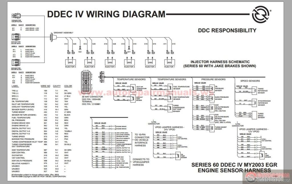 Detroit Wiring Diagram | wiring.candynd.co on