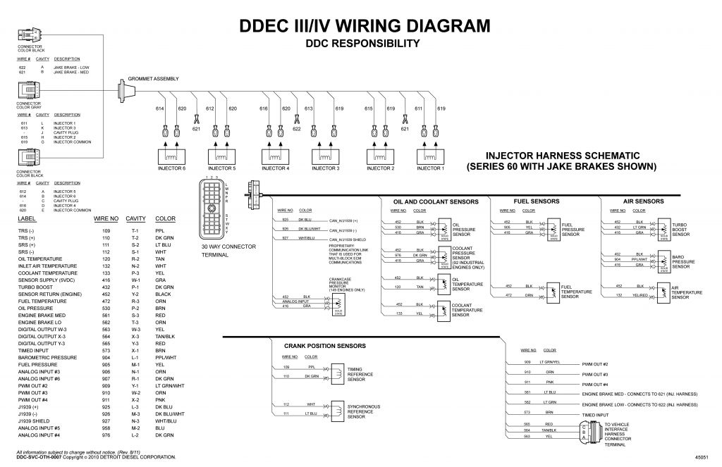 Detroit Diesel Series 60 Ecm Wiring Diagram Gallery Wiring Diagram