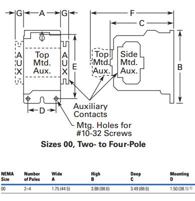 Eaton Motor Starter Wiring Diagram Sample Wiring Diagram Sample