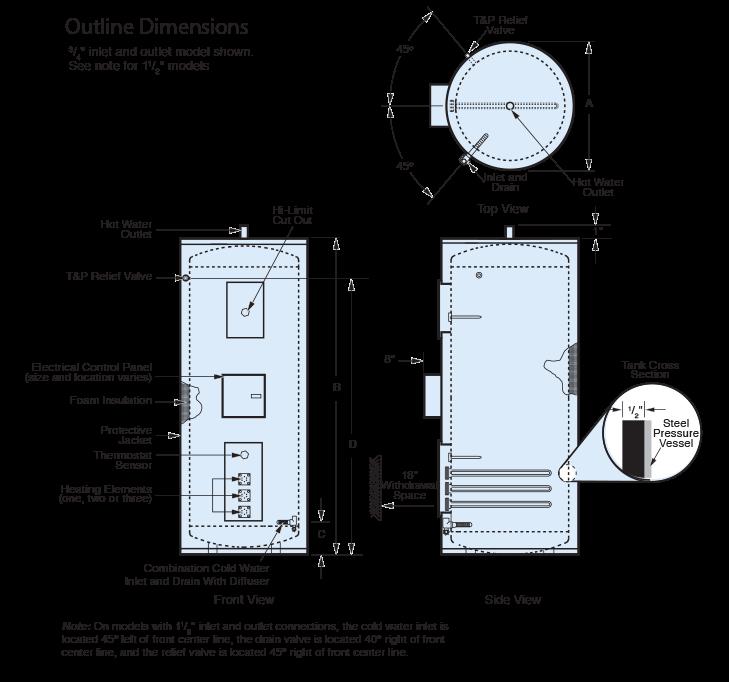 Electric Hot Water Tank Wiring Diagram Download Wiring Diagram Sample