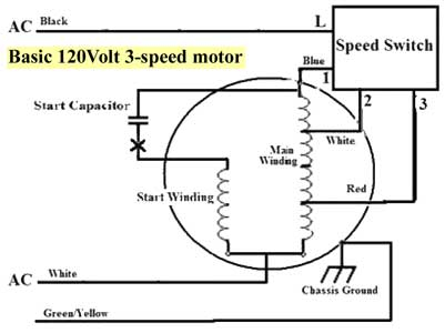 Fan Motor Capacitor Wiring Diagram Wiring Diagrams