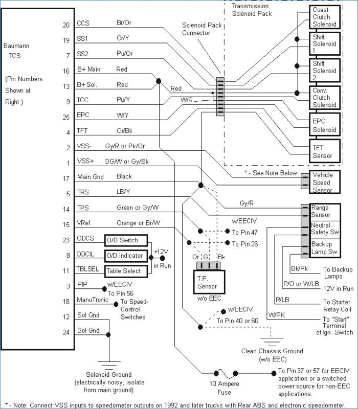 2006 ford e 250 wiring diagram