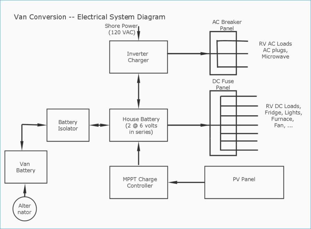 F53 Ac Diagram - Wiring Diagram Progresif