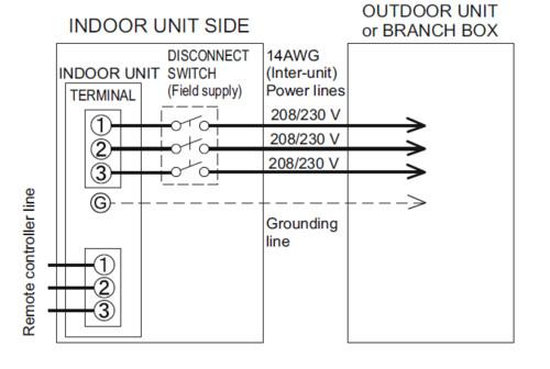 Fujitsu Mini Split Heat Pump Wiring Diagram Download Wiring