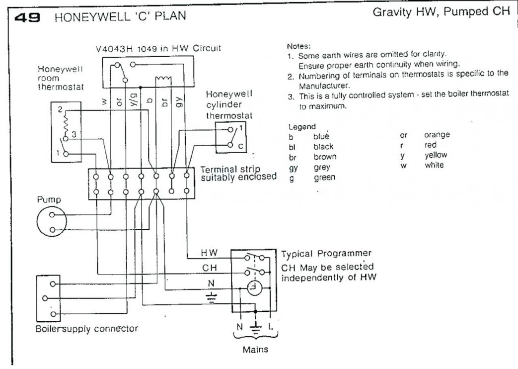 Gas Furnace Control Board Wiring Diagram Gallery Wiring Diagram Sample