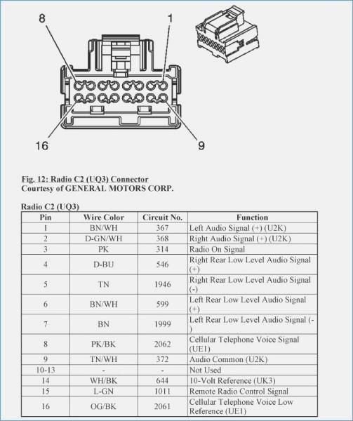 Onstar Wiring Diagram Wiring Diagram