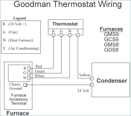 Goodman Furnace thermostat Wiring Diagram Collection Wiring