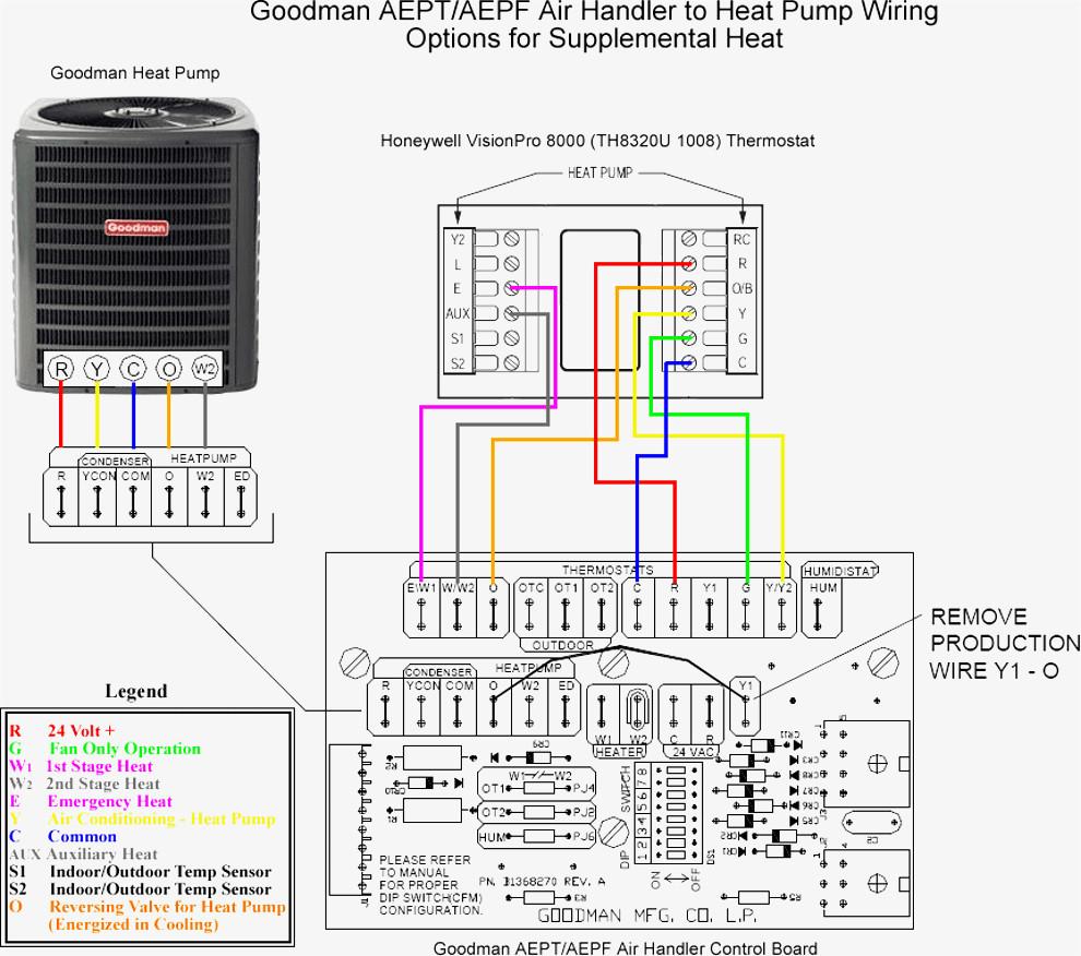 wiring diagram for tempstar heat pump