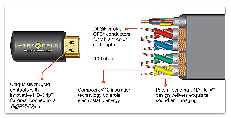 Hdmi Wiring Diagram To Rca - Wiring Solutions