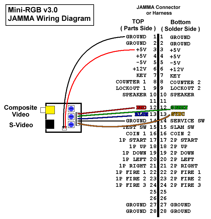 Hdmi to Av Cable Wiring Diagram Gallery Wiring Diagram Sample
