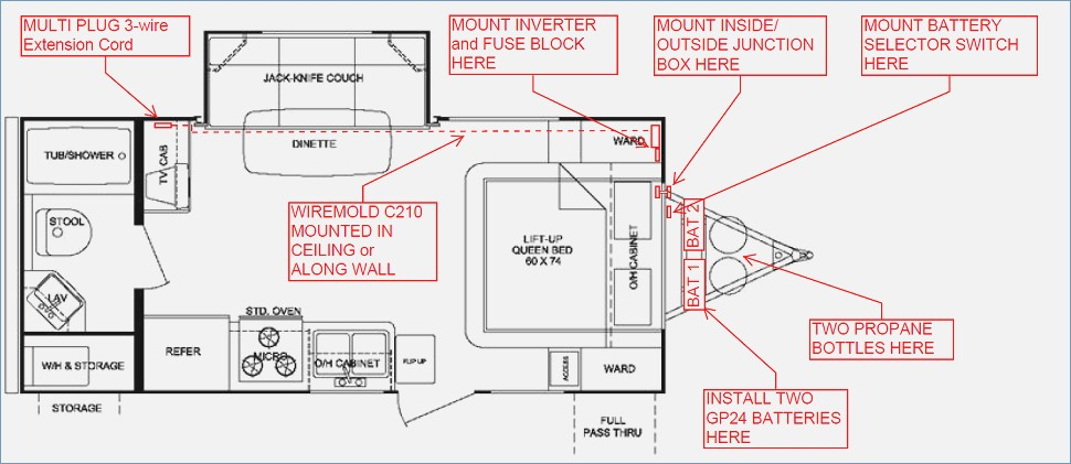 heartland wiring schematics