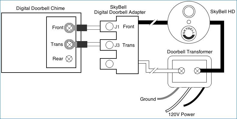 installing a doorbell wiring schematic