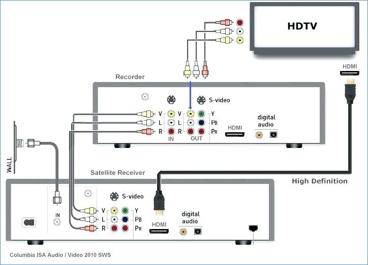 Home theater Wiring Diagram Download Wiring Diagram Sample
