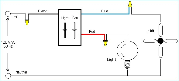 ceiling fan light switch wiring diagram together with wiring