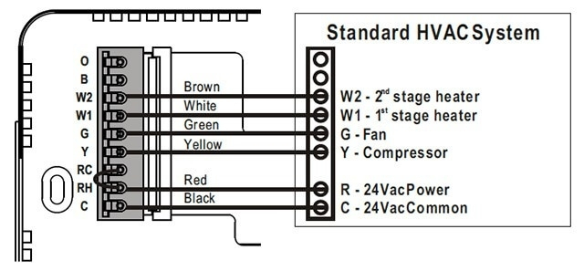 Hvac thermostat Wiring Diagram Collection Wiring Diagram Sample