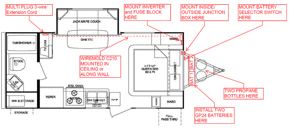 Jayco Trailer Wiring Diagram Collection Wiring Diagram Sample