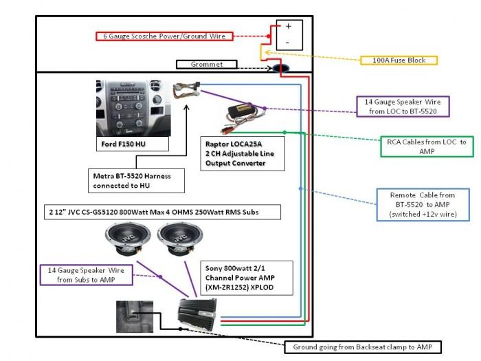 Jeep Jk Subwoofer Wiring Diagram Download Wiring Diagram Sample