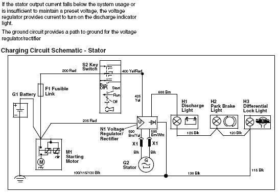 John Deere Gator Wiring Diagram Collection Wiring Diagram Sample