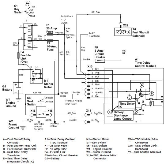 gator wiring diagram wiring harness wiring diagram wiring