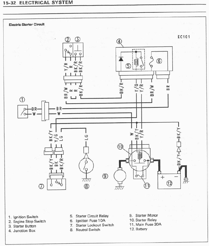 DIAGRAM] Kawasaki Mule 610 Parts Diagram Wiring Diagram FULL Version HD  Quality Wiring Diagram - FISHBONEDIAGRAMDRAWONLINE.QUINTANACYBEA.ITWiring And Fuse Image