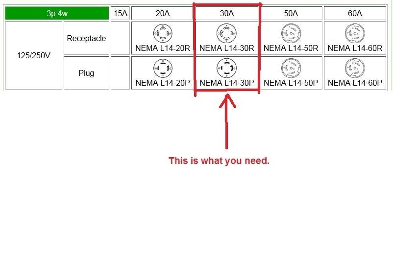L14 30 Plug Wiring Diagram Index listing of wiring diagrams