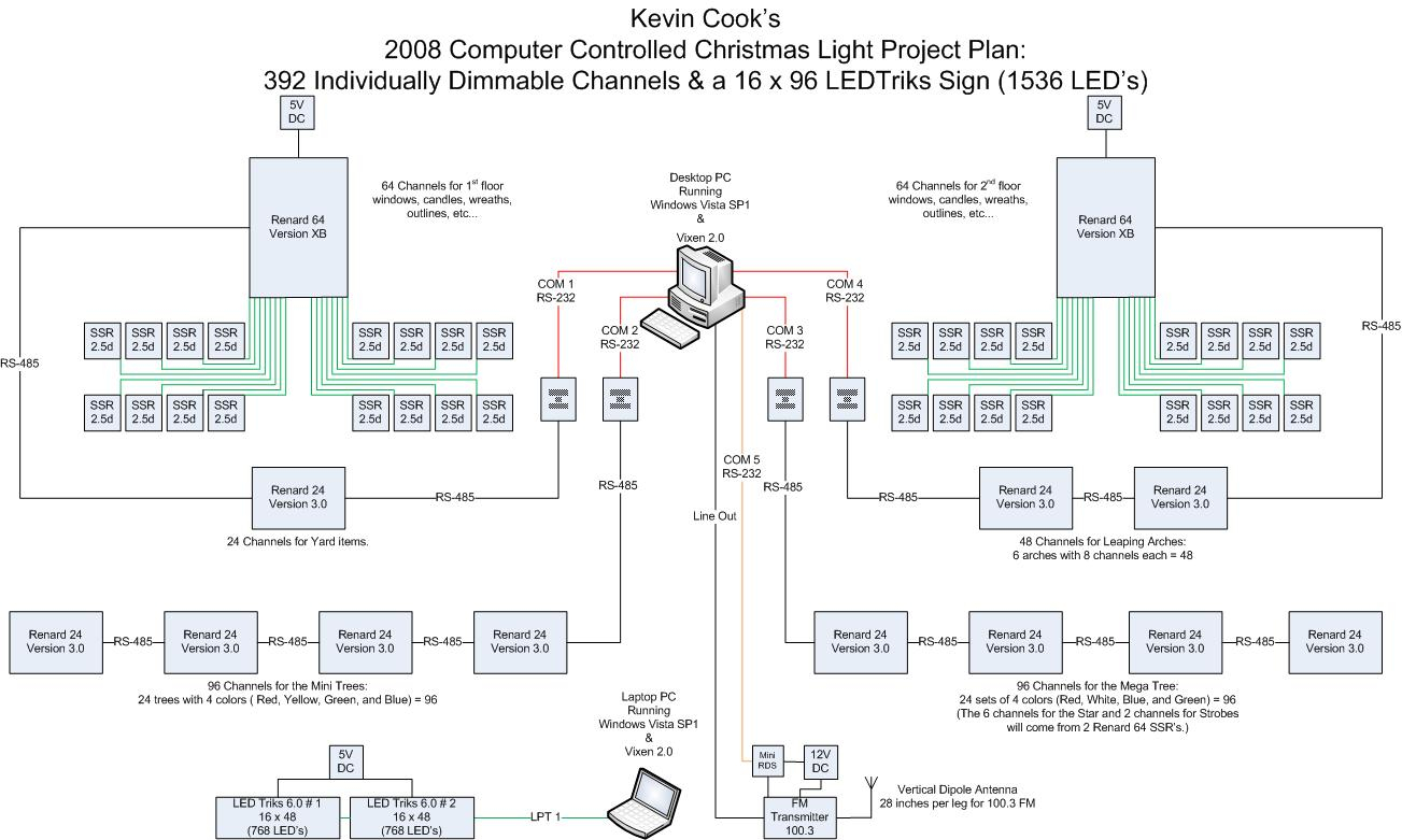 √ led christmas lights wiring diagram collection LED Resistor Wiring led christmas lights wiring diagram collection