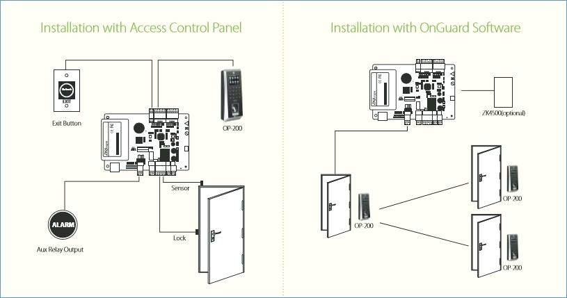 Access Control Wiring Diagram Schematic Index listing of wiring