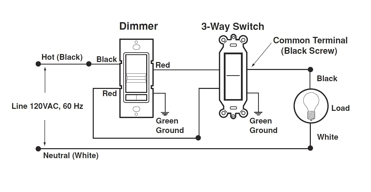 3 way light switch with dimmer